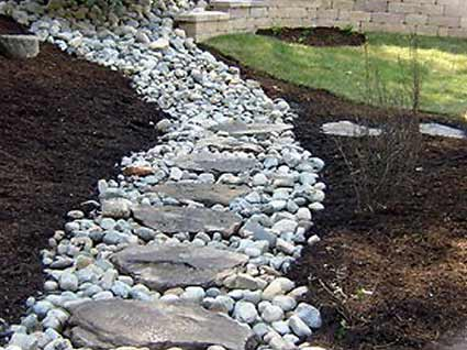 FRENCH DRAINS AND LANDSCAPING
